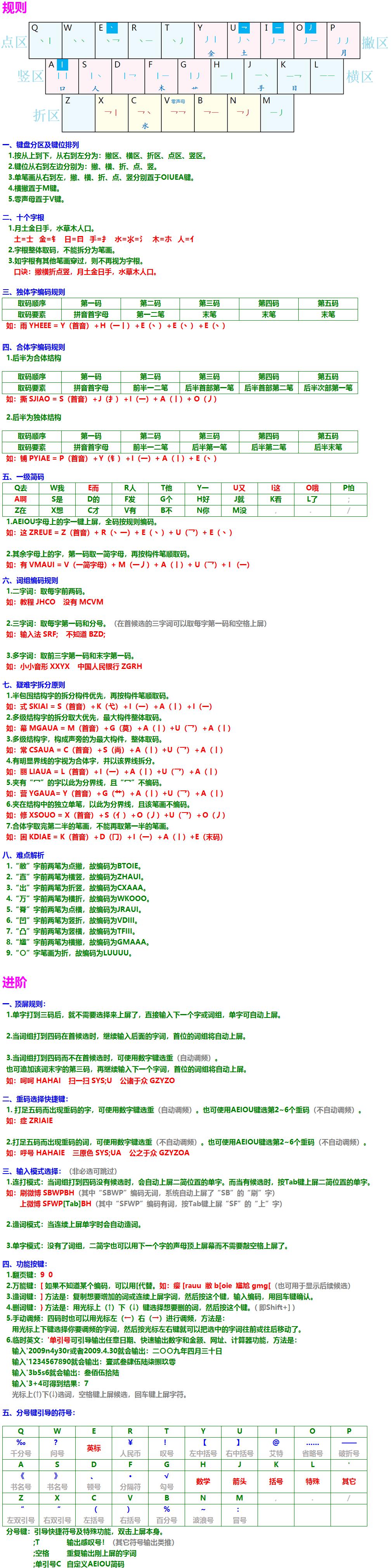小小音形 v2020.09.25 顶功版
