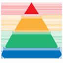 C-Organizer Pro(个人信息管理) v7.0.1